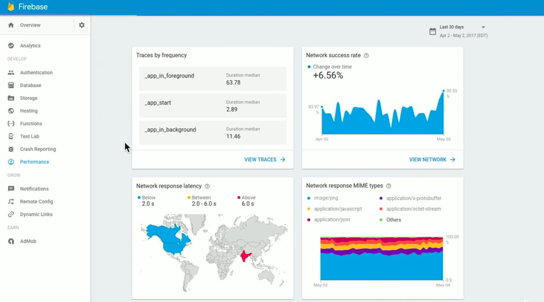 Firebase Performance Monitor